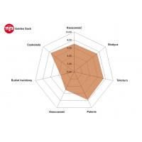 Kawa ziarnista Pascucci Golden Sack, 1kg, Kawa, Artykuły spożywcze